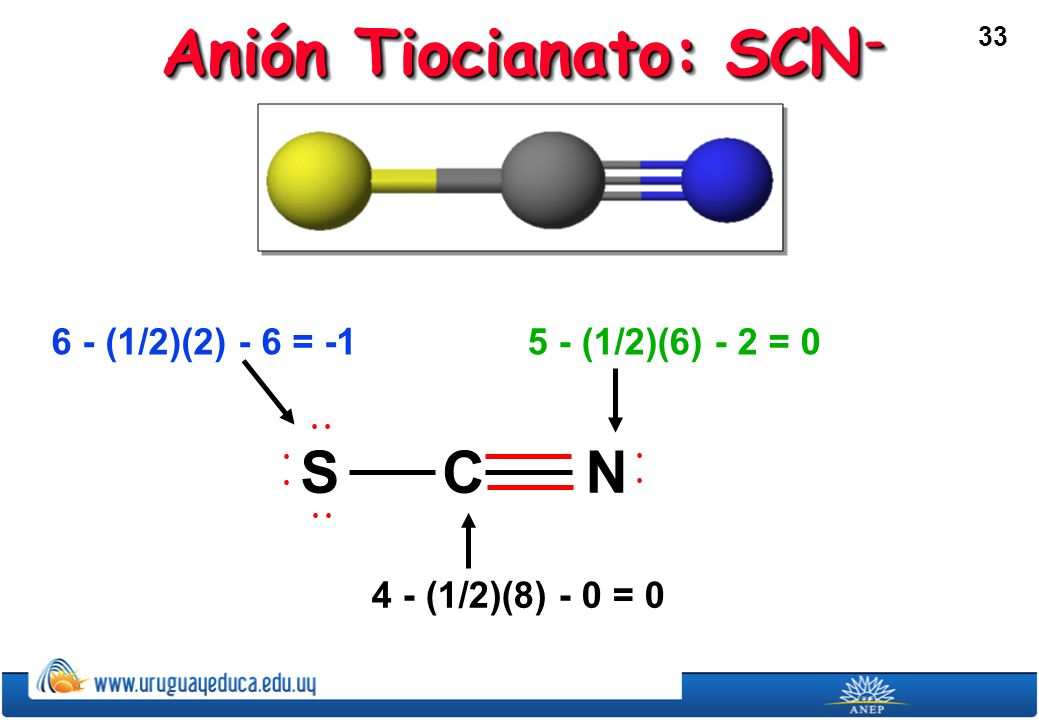 33 Anión Tiocianato: SCN - 6 - (1/2)(2) - 6 = -15 - (1/2)(6) - 2 = 0 4 - (1/2)(8) - 0 = 0 SNC