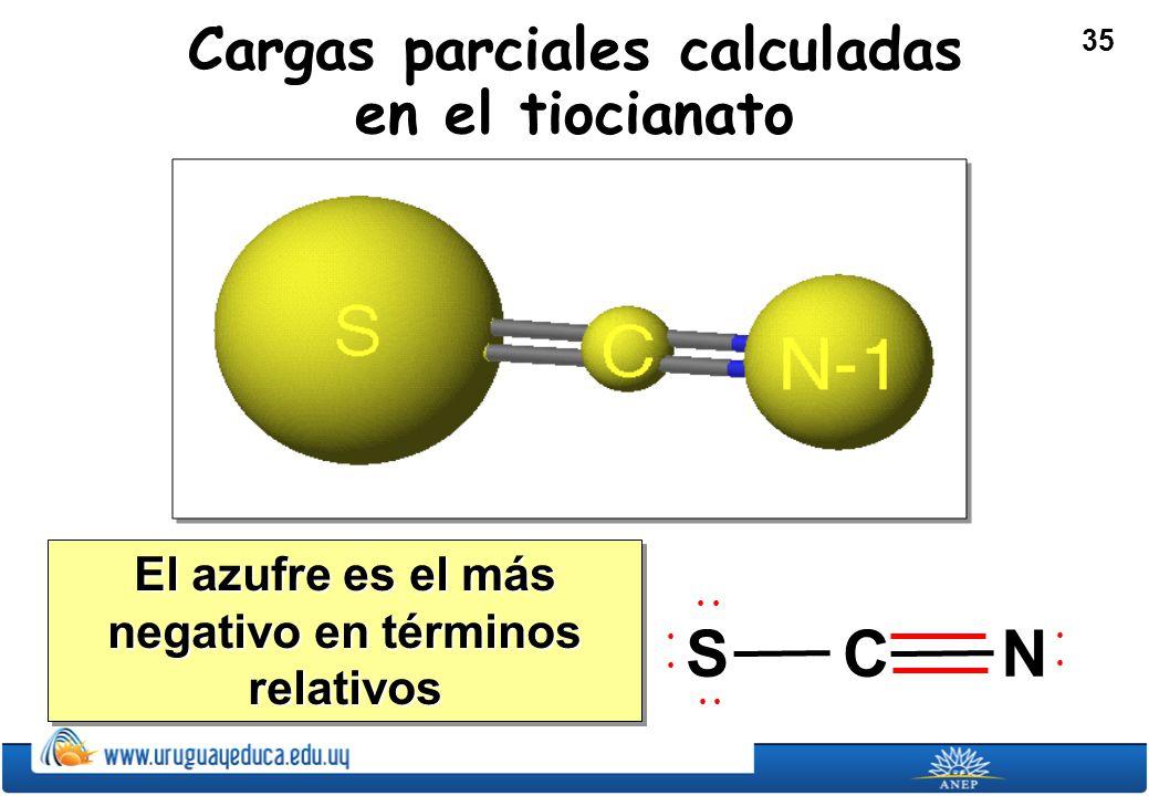 35 Cargas parciales calculadas en el tiocianato El azufre es el más negativo en términos relativos SNC