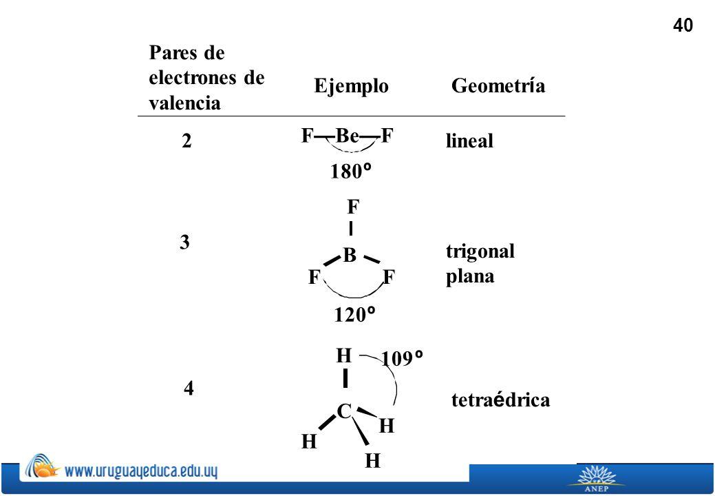 40 H H H H tetra é drica 109 º C 4 120 º trigonal plana FF B F 3 180 º lineal2 Geometr í a Ejemplo Pares de electrones de valencia F Be F