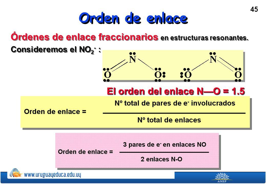 45 Orden de enlace Órdenes de enlace fraccionarios en estructuras resonantes.