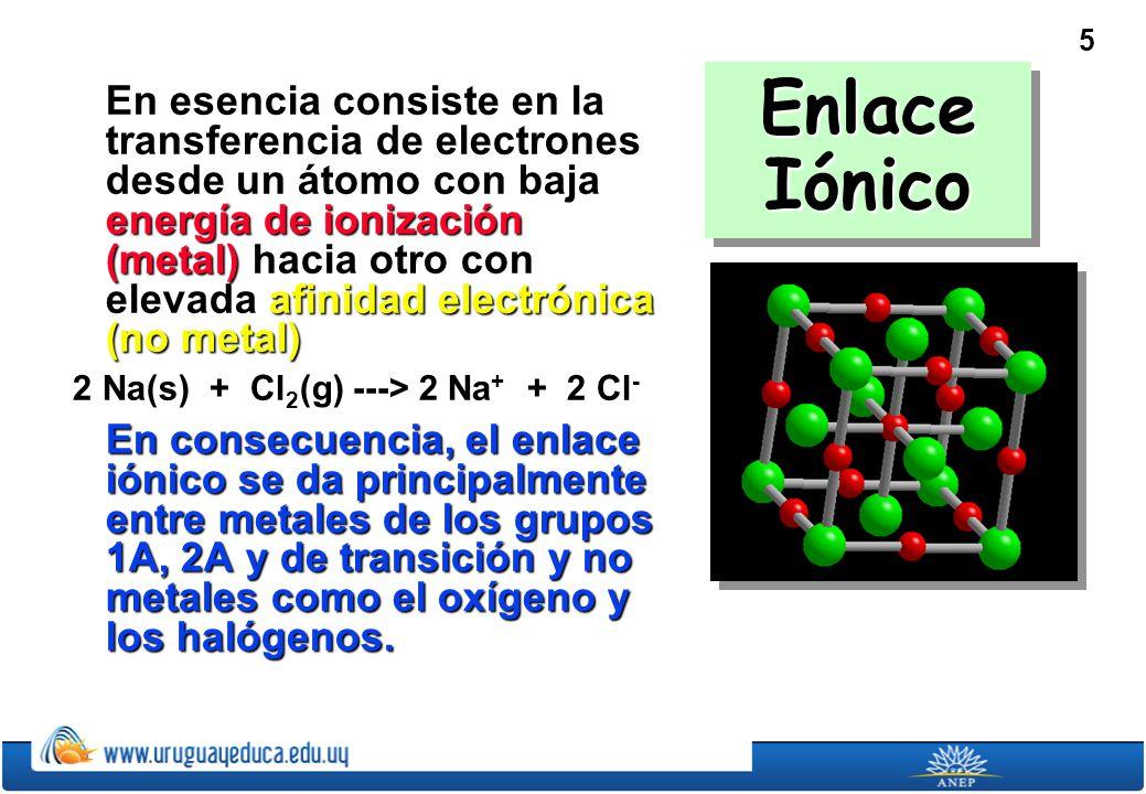 5 Enlace Iónico En esencia consiste en la transferencia de electrones desde un átomo con baja energía de ionización (metal) hacia otro con elevada afinidad electrónica (no metal) 2 Na(s) + Cl 2 (g) ---> 2 Na + + 2 Cl - En consecuencia, el enlace iónico se da principalmente entre metales de los grupos 1A, 2A y de transición y no metales como el oxígeno y los halógenos.