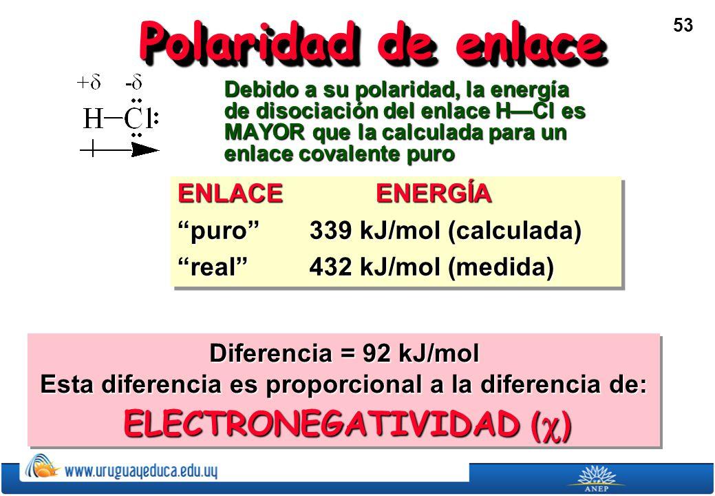 53 Debido a su polaridad, la energía de disociación del enlace HCl es MAYOR que la calculada para un enlace covalente puro ENLACEENERGÍA puro339 kJ/mol (calculada) real432 kJ/mol (medida) ENLACEENERGÍA puro339 kJ/mol (calculada) real432 kJ/mol (medida) Diferencia = 92 kJ/mol Esta diferencia es proporcional a la diferencia de: ELECTRONEGATIVIDAD ( ) ELECTRONEGATIVIDAD ( ) Diferencia = 92 kJ/mol Esta diferencia es proporcional a la diferencia de: ELECTRONEGATIVIDAD ( ) ELECTRONEGATIVIDAD ( ) Polaridad de enlace