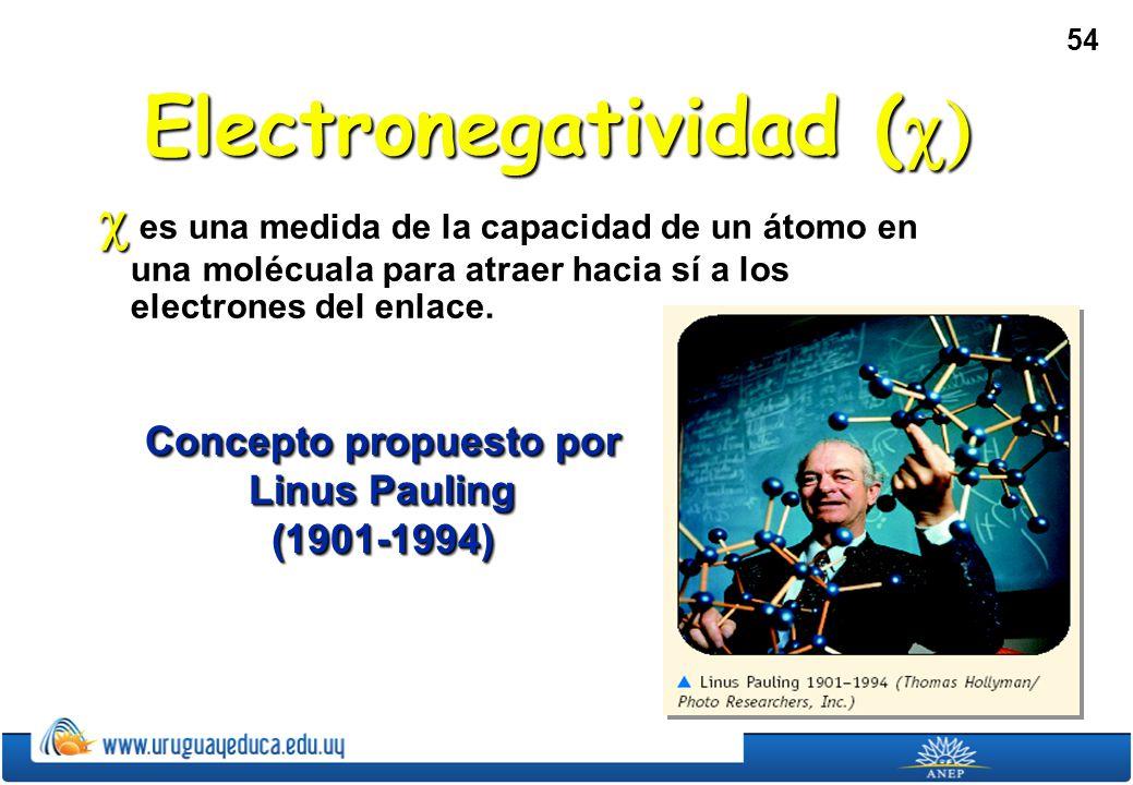 54 Electronegatividad ( Electronegatividad ( es una medida de la capacidad de un átomo en una molécuala para atraer hacia sí a los electrones del enlace.