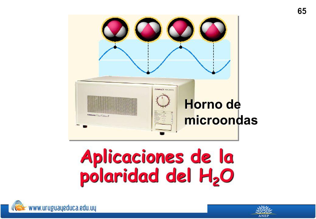 65 Aplicaciones de la polaridad del H 2 O Horno de microondas