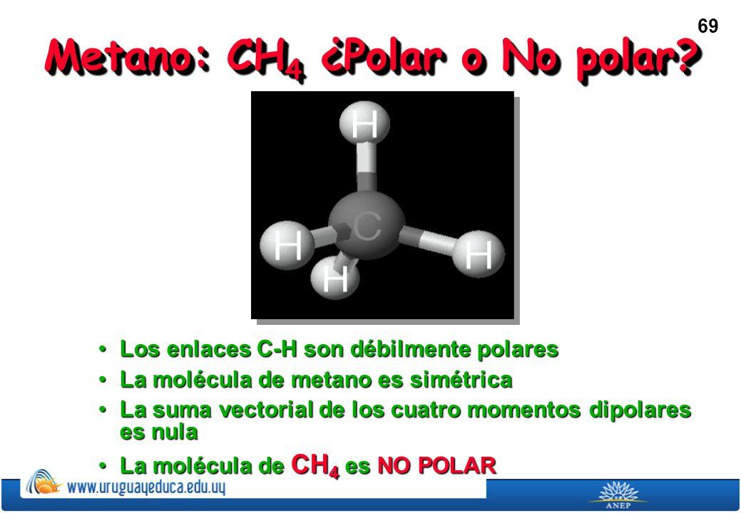 69 Metano: CH 4 ¿Polar o No polar.