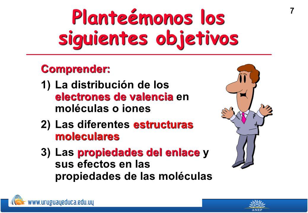 7 Planteémonos los siguientes objetivos Comprender: 1)La distribución de los electrones de valencia en moléculas o iones 2)Las diferentes estructuras moleculares 3)Las propiedades del enlace y sus efectos en las propiedades de las moléculas