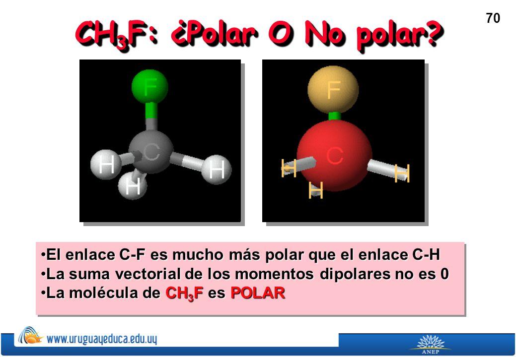 70 CH 3 F: ¿Polar O No polar.
