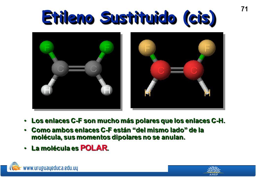 71 Etileno Sustituido (cis) Los enlaces C-F son mucho más polares que los enlaces C-H.Los enlaces C-F son mucho más polares que los enlaces C-H.