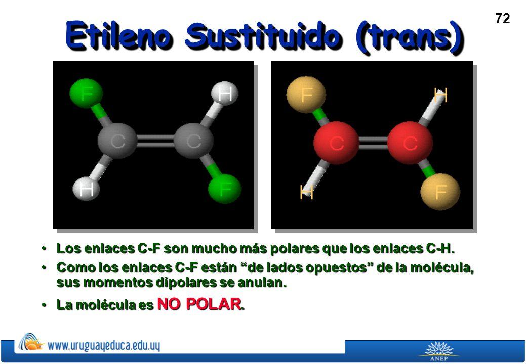 72 Etileno Sustituido (trans) Los enlaces C-F son mucho más polares que los enlaces C-H.Los enlaces C-F son mucho más polares que los enlaces C-H.