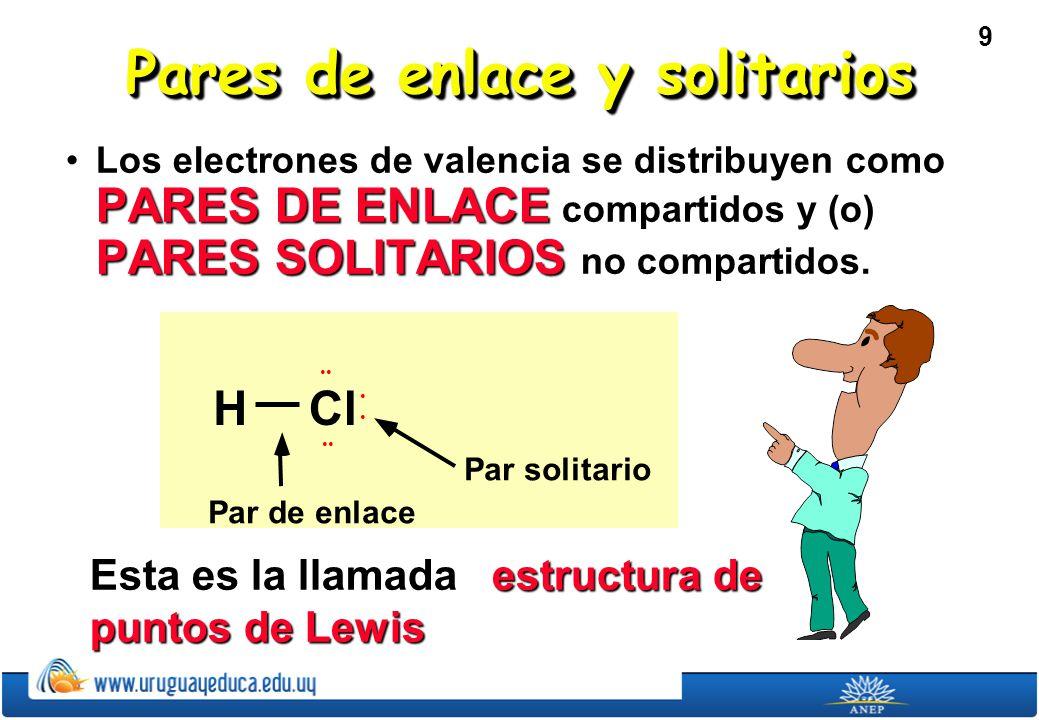 9 Pares de enlace y solitarios LosLos electrones de valencia se distribuyen como PARES DE ENLACE ENLACE compartidos y (o) PARES SOLITARIOS no compartidos.