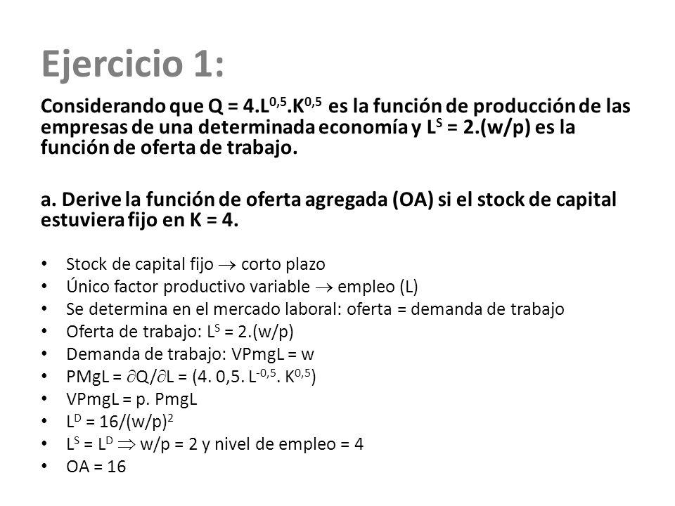 Ejercicio 1: Considerando que Q = 4.L 0,5.K 0,5 es la función de producción de las empresas de una determinada economía y L S = 2.(w/p) es la función de oferta de trabajo.