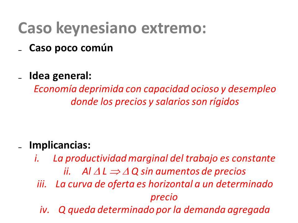 Caso keynesiano extremo: Caso poco común Idea general: Economía deprimida con capacidad ocioso y desempleo donde los precios y salarios son rígidos Im