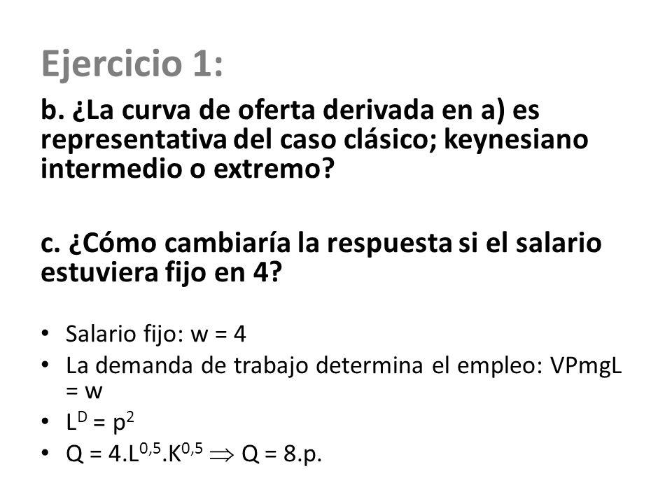 Ejercicio 1: b. ¿La curva de oferta derivada en a) es representativa del caso clásico; keynesiano intermedio o extremo? c. ¿Cómo cambiaría la respuest