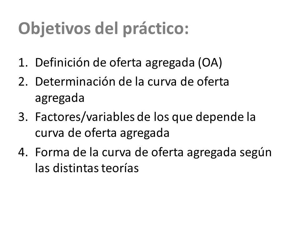 Objetivos del práctico: 1.Definición de oferta agregada (OA) 2.Determinación de la curva de oferta agregada 3.Factores/variables de los que depende la curva de oferta agregada 4.Forma de la curva de oferta agregada según las distintas teorías