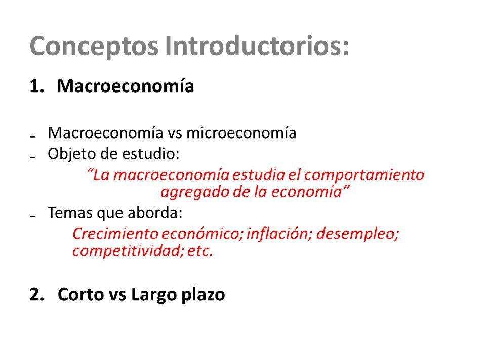 Conceptos Introductorios: 1.Macroeconomía Macroeconomía vs microeconomía Objeto de estudio: La macroeconomía estudia el comportamiento agregado de la economía Temas que aborda: Crecimiento económico; inflación; desempleo; competitividad; etc.