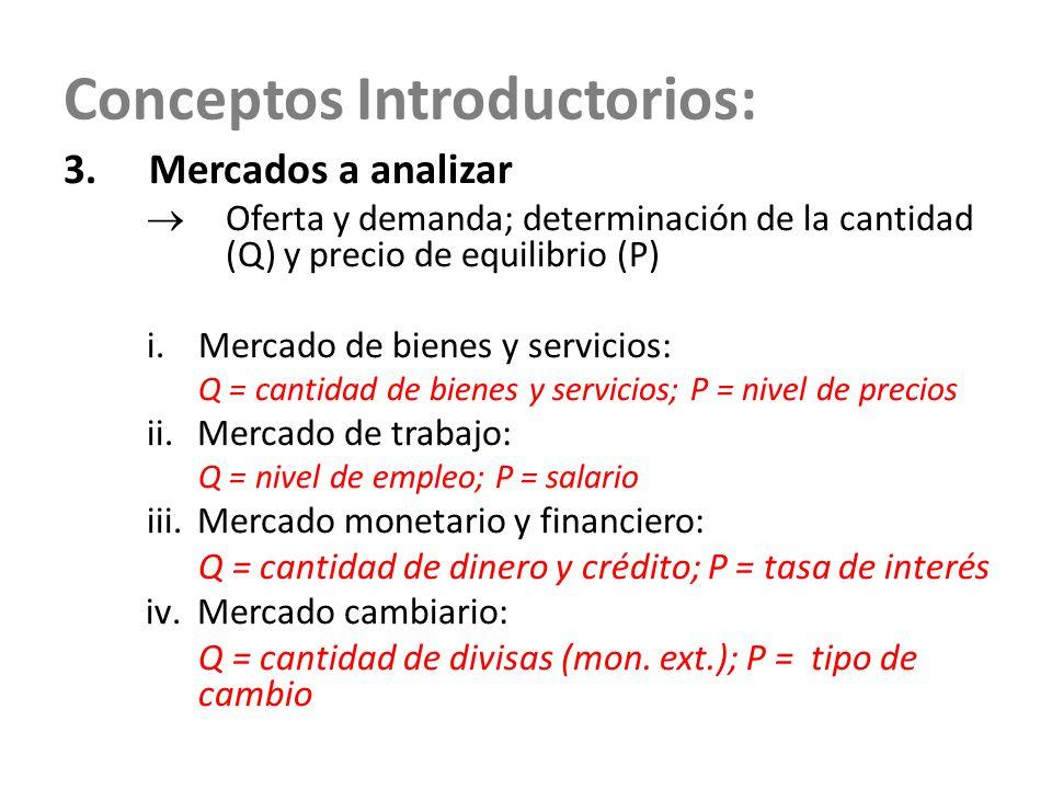 Conceptos Introductorios: 3.Mercados a analizar Oferta y demanda; determinación de la cantidad (Q) y precio de equilibrio (P) i.Mercado de bienes y se