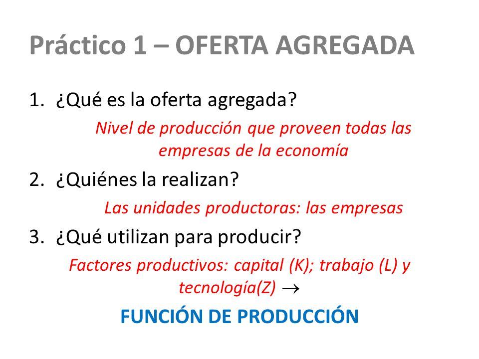 Práctico 1 – OFERTA AGREGADA 1.¿Qué es la oferta agregada? Nivel de producción que proveen todas las empresas de la economía 2.¿Quiénes la realizan? L