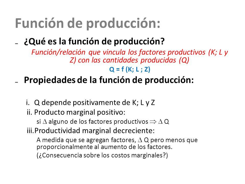 Función de producción: ¿Qué es la función de producción? Función/relación que vincula los factores productivos (K; L y Z) con las cantidades producida