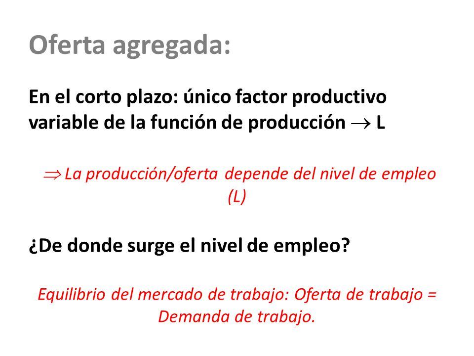 Oferta agregada: En el corto plazo: único factor productivo variable de la función de producción L La producción/oferta depende del nivel de empleo (L