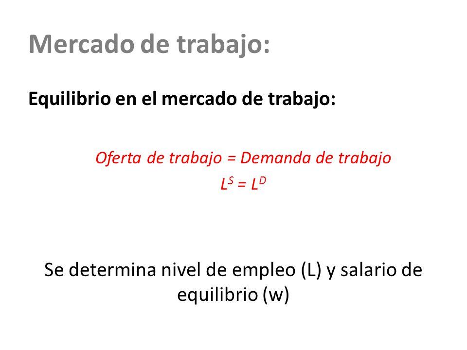 Mercado de trabajo: Equilibrio en el mercado de trabajo: Oferta de trabajo = Demanda de trabajo L S = L D Se determina nivel de empleo (L) y salario d