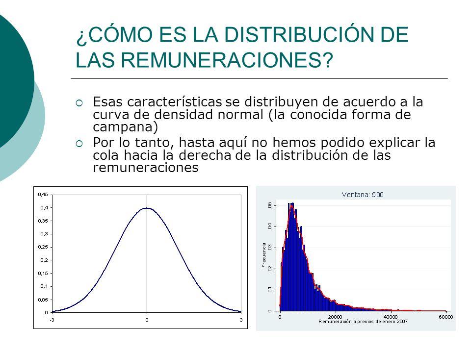 ¿CÓMO ES LA DISTRIBUCIÓN DE LAS REMUNERACIONES? Esas características se distribuyen de acuerdo a la curva de densidad normal (la conocida forma de cam