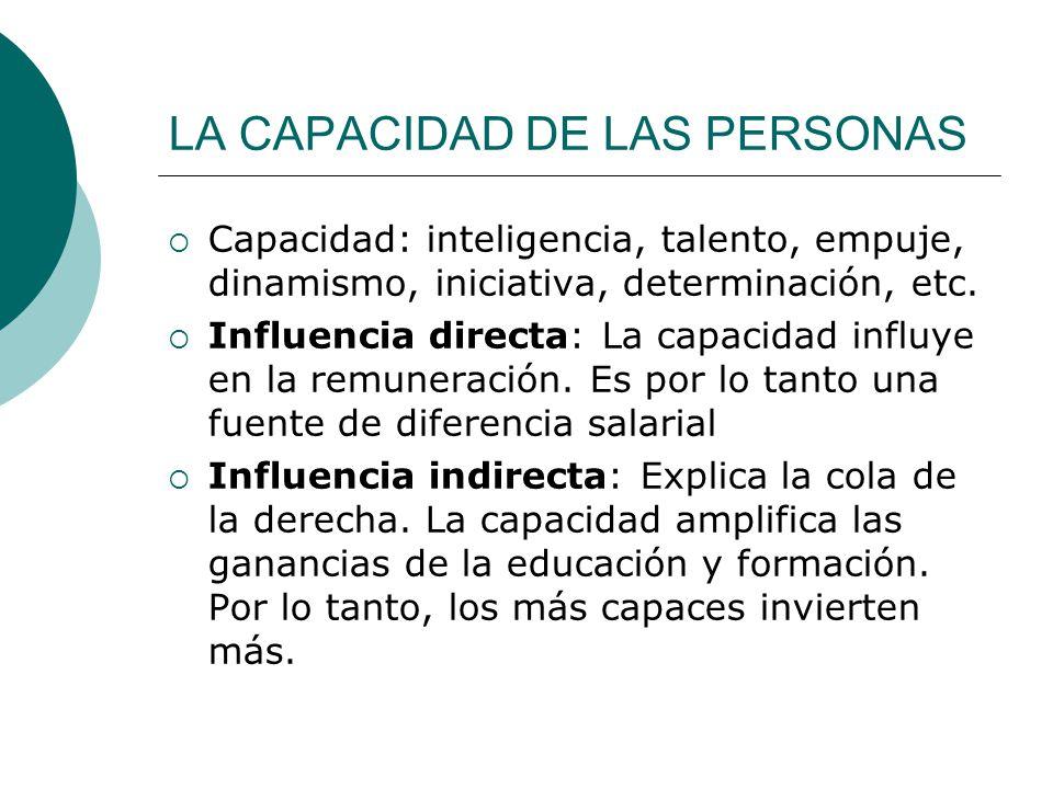 LA CAPACIDAD DE LAS PERSONAS Capacidad: inteligencia, talento, empuje, dinamismo, iniciativa, determinación, etc. Influencia directa: La capacidad inf