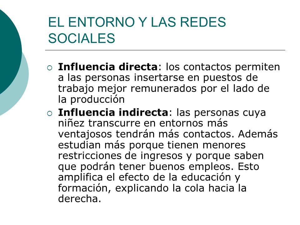 EL ENTORNO Y LAS REDES SOCIALES Influencia directa: los contactos permiten a las personas insertarse en puestos de trabajo mejor remunerados por el la