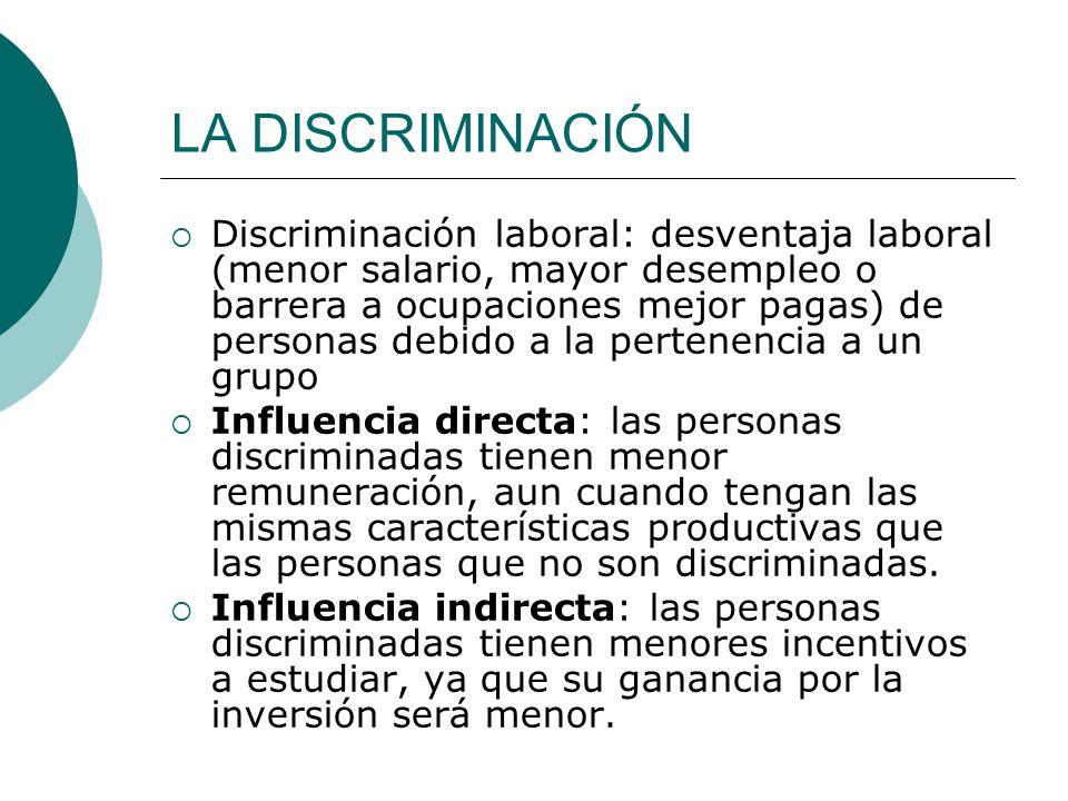LA DISCRIMINACIÓN Discriminación laboral: desventaja laboral (menor salario, mayor desempleo o barrera a ocupaciones mejor pagas) de personas debido a