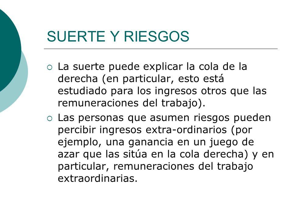 SUERTE Y RIESGOS La suerte puede explicar la cola de la derecha (en particular, esto está estudiado para los ingresos otros que las remuneraciones del
