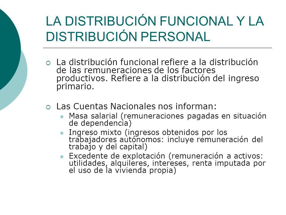 LA DISTRIBUCIÓN FUNCIONAL Y LA DISTRIBUCIÓN PERSONAL La distribución funcional refiere a la distribución de las remuneraciones de los factores product
