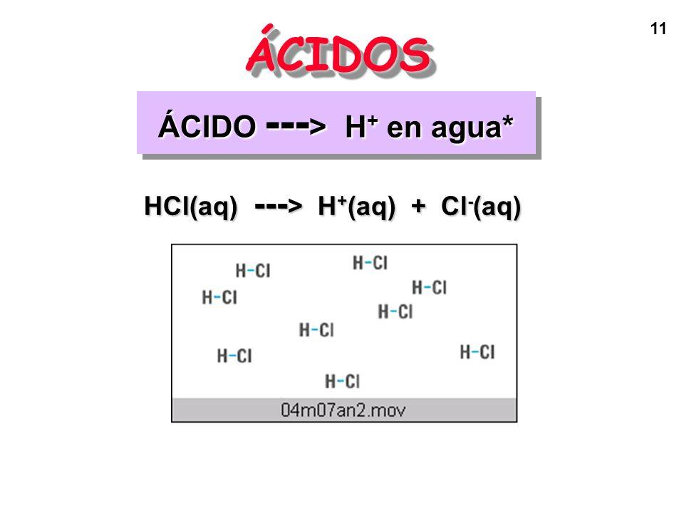 11 ÁCIDOSÁCIDOS HCl(aq) --- > H + (aq) + Cl - (aq) ÁCIDO --- > H + en agua*
