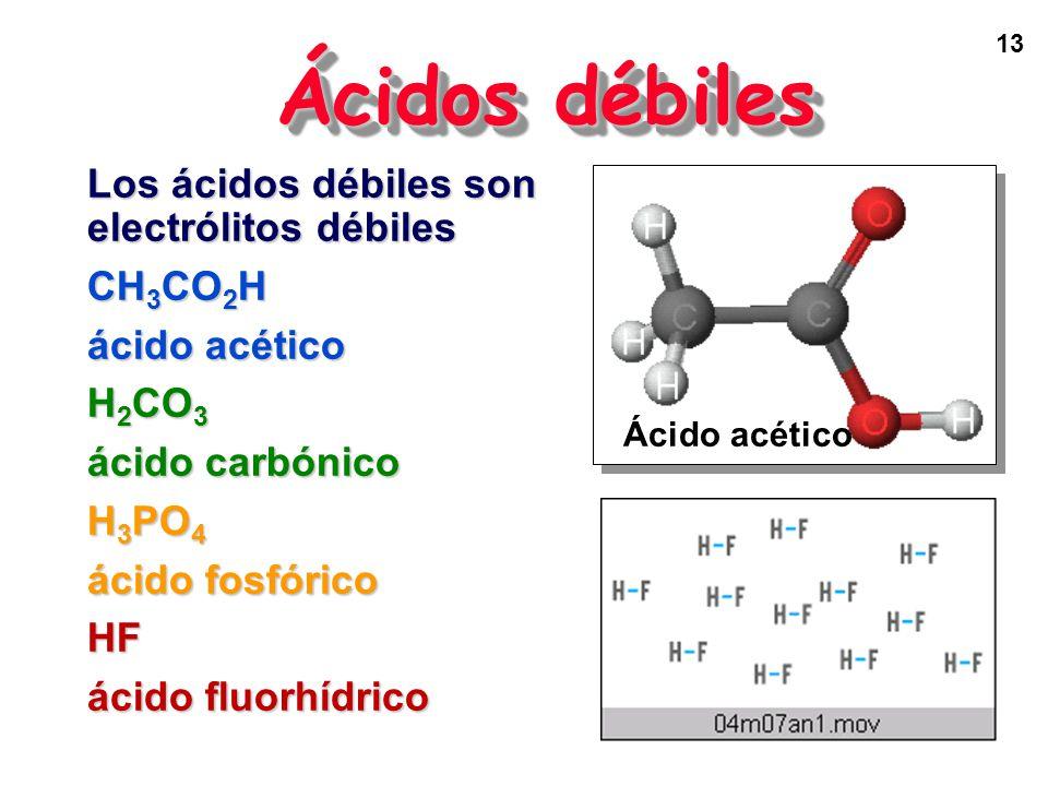 13 Ácidos débiles Los ácidos débiles son electrólitos débiles CH 3 CO 2 H ácido acético H 2 CO 3 ácido carbónico H 3 PO 4 ácido fosfórico HF ácido flu