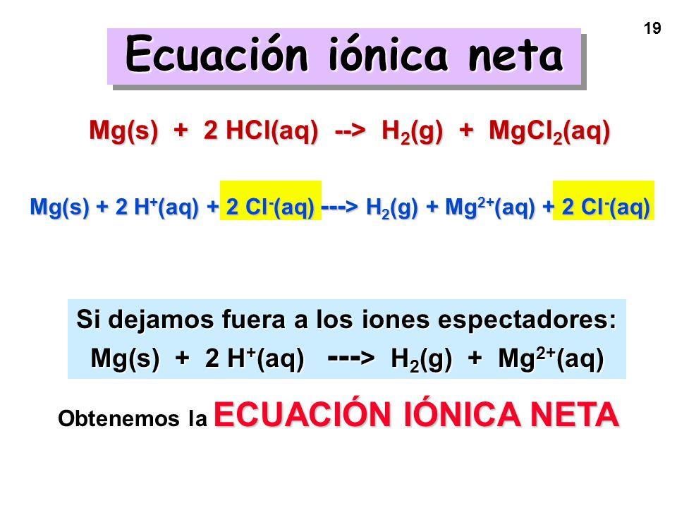 19 Ecuación iónica neta Si dejamos fuera a los iones espectadores: Mg(s) + 2 H + (aq) --- > H 2 (g) + Mg 2+ (aq) ECUACIÓN IÓNICA NETA Obtenemos la ECU