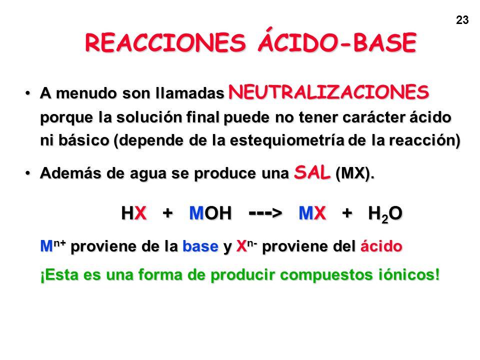 23 A menudo son llamadas NEUTRALIZACIONES porque la solución final puede no tener carácter ácido ni básico (depende de la estequiometría de la reacció