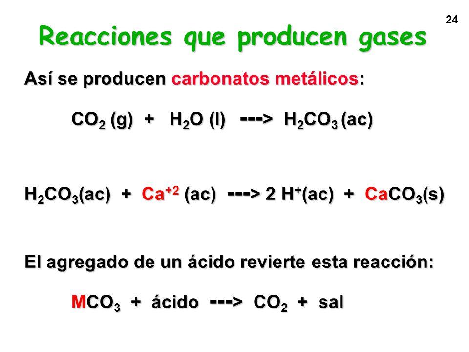 24 Reacciones que producen gases Así se producen carbonatos metálicos: CO 2 (g) + H 2 O (l) --- > H 2 CO 3 (ac) H 2 CO 3 (ac) + Ca +2 (ac) --- > 2 H +
