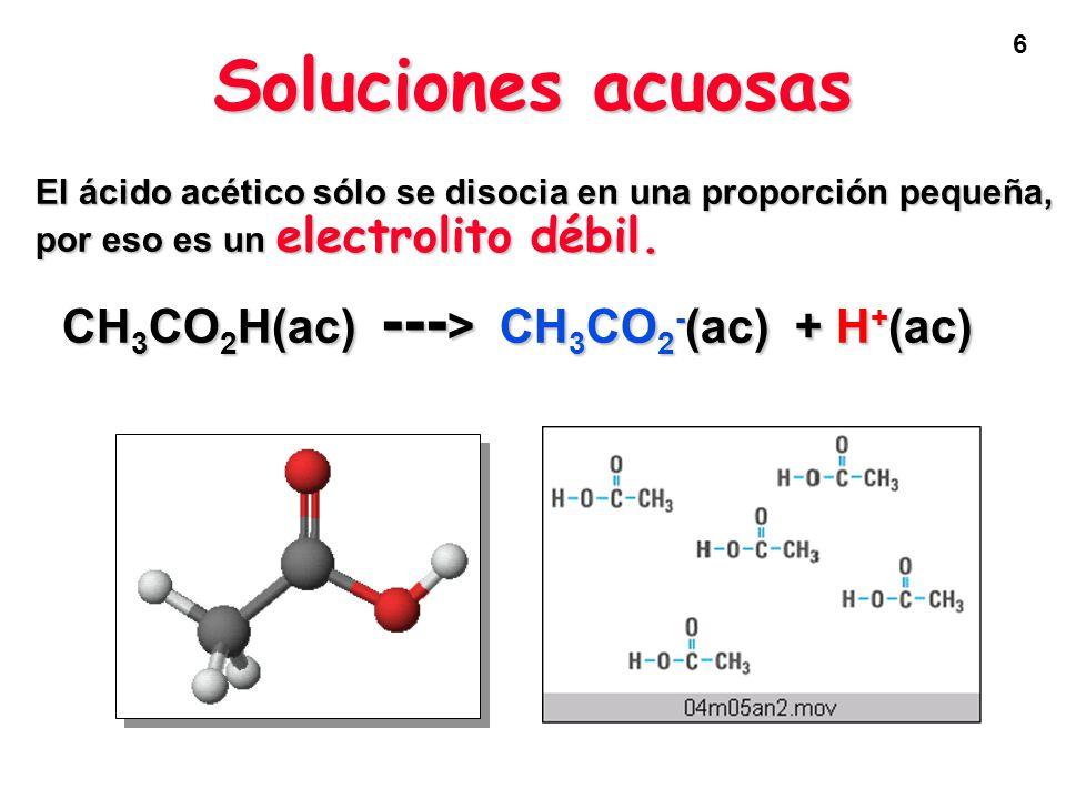 6 El ácido acético sólo se disocia en una proporción pequeña, por eso es un electrolito débil. CH 3 CO 2 H(ac) --- > CH 3 CO 2 - (ac) + H + (ac) CH 3