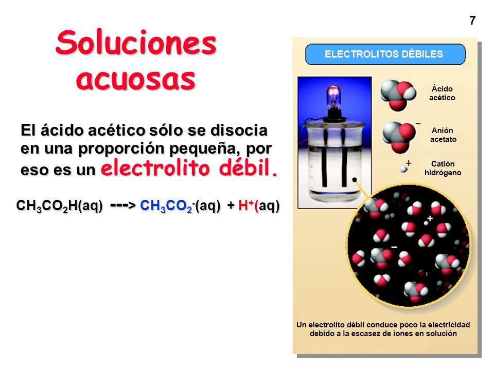 8 Soluciones acuosas Algunos compuestos se disuelven en agua pero la solución resultante no conduce la electricidad.