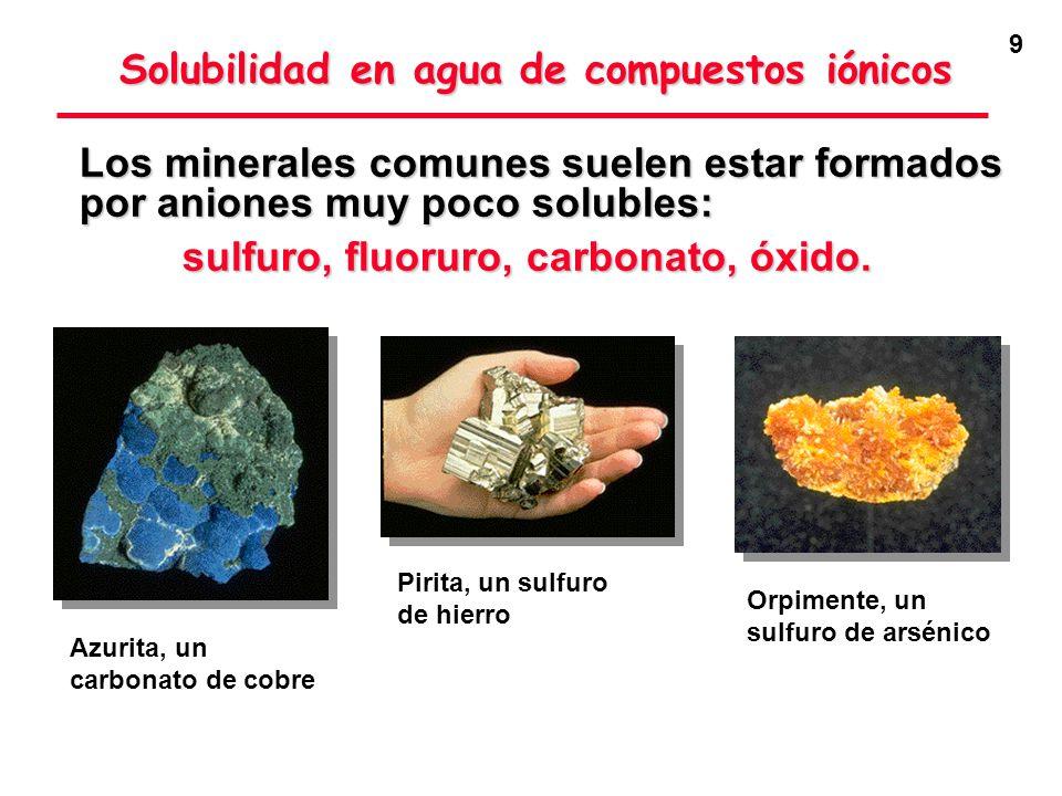 9 Solubilidad en agua de compuestos iónicos Los minerales comunes suelen estar formados por aniones muy poco solubles: sulfuro, fluoruro, carbonato, ó