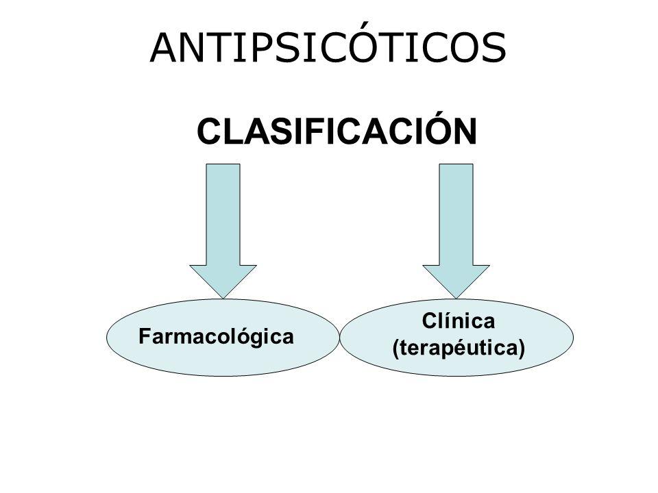 ANTIPSICÓTICOS CLASIFICACIÓN Farmacológica Clínica (terapéutica)