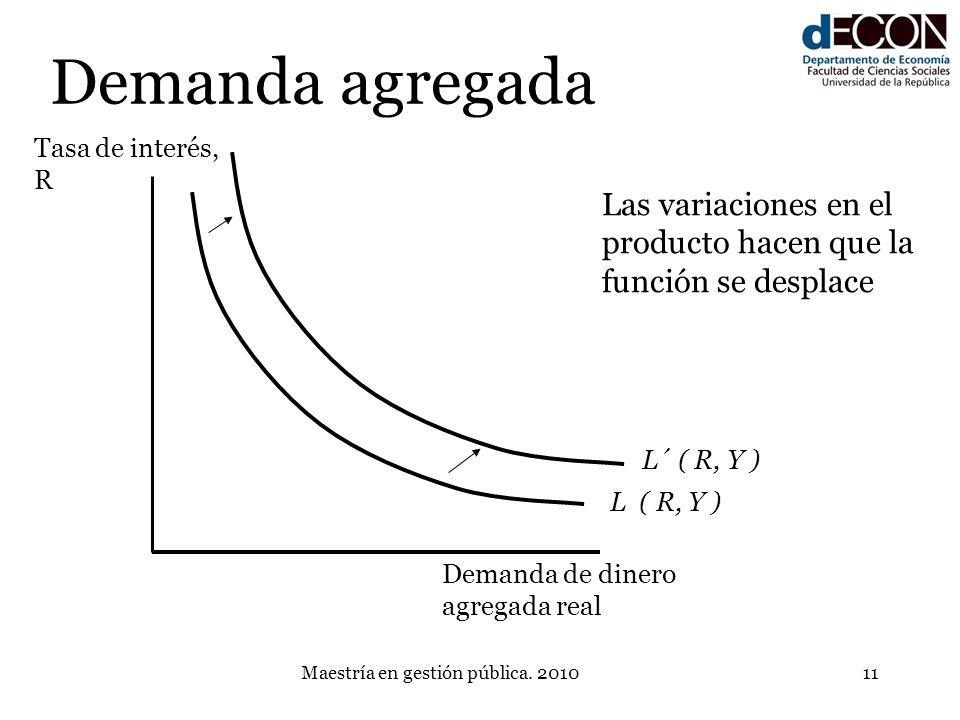 Maestría en gestión pública. 201011 Demanda agregada Demanda de dinero agregada real Tasa de interés, R L ( R, Y ) L´ ( R, Y ) Las variaciones en el p