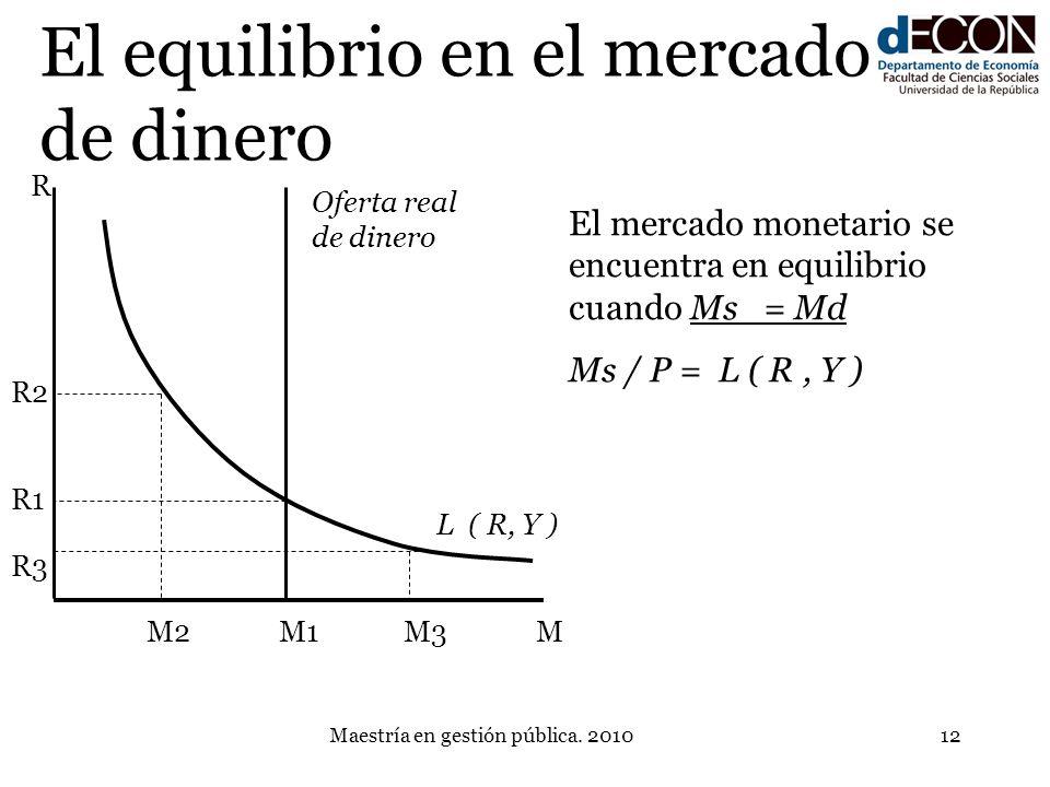 Maestría en gestión pública. 201012 El equilibrio en el mercado de dinero M R L ( R, Y ) Oferta real de dinero El mercado monetario se encuentra en eq