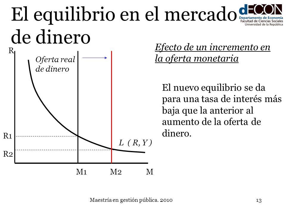 Maestría en gestión pública. 201013 El equilibrio en el mercado de dinero M R L ( R, Y ) Oferta real de dinero El nuevo equilibrio se da para una tasa