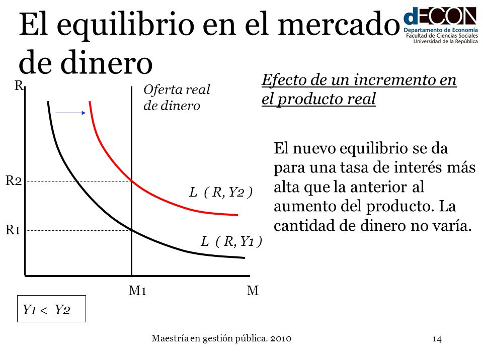 Maestría en gestión pública. 201014 El equilibrio en el mercado de dinero M R L ( R, Y1 ) Oferta real de dinero El nuevo equilibrio se da para una tas
