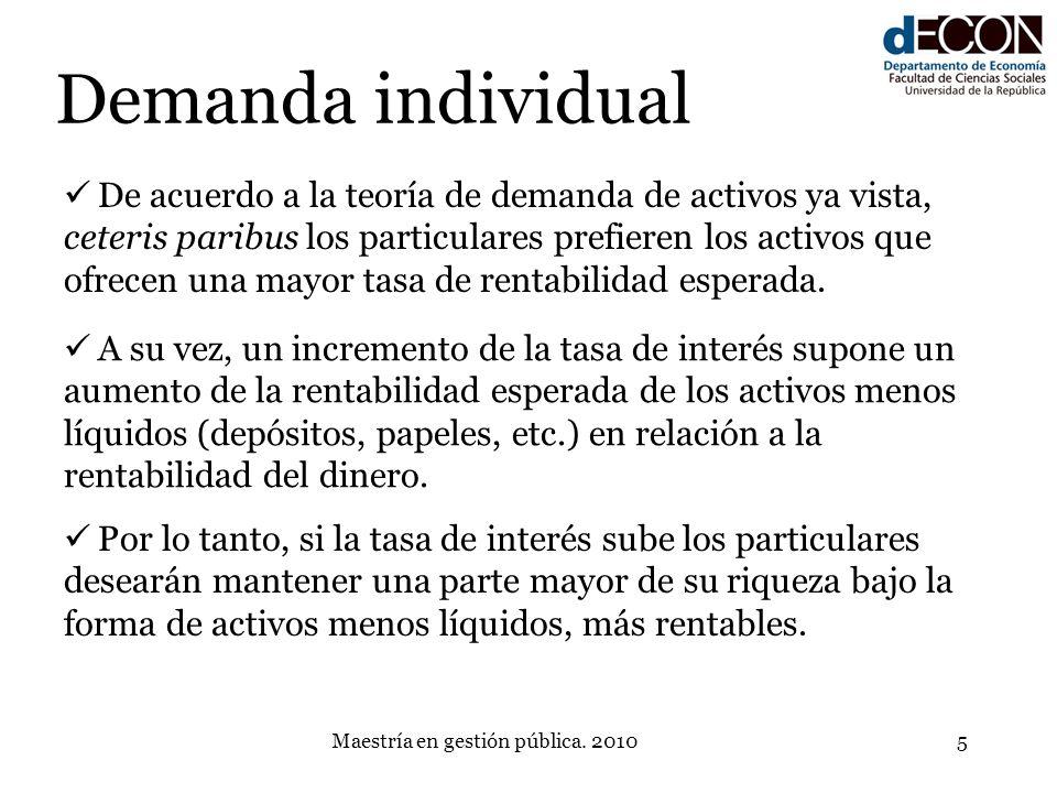 Maestría en gestión pública. 20105 Demanda individual De acuerdo a la teoría de demanda de activos ya vista, ceteris paribus los particulares prefiere