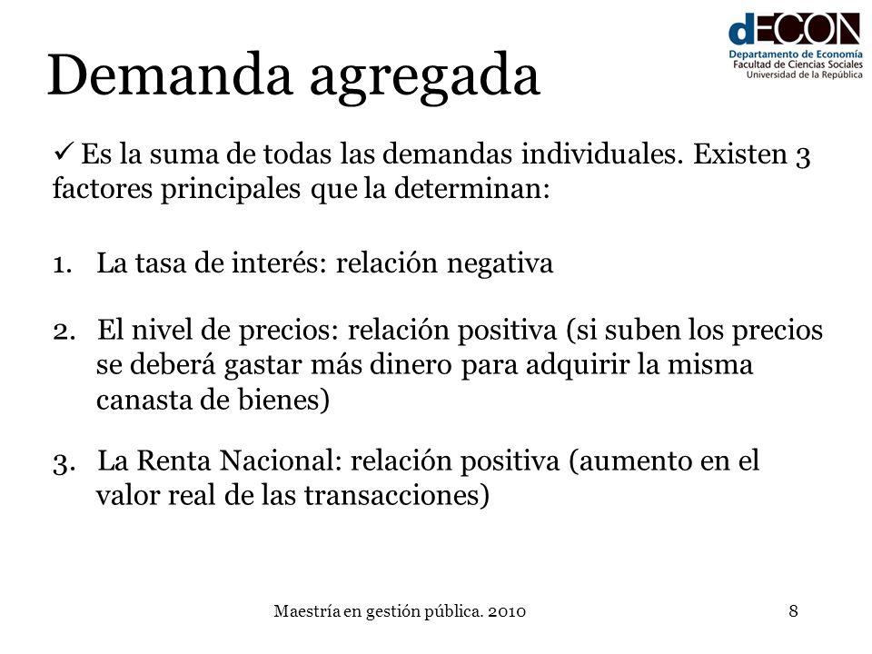 Maestría en gestión pública. 20108 Demanda agregada Es la suma de todas las demandas individuales. Existen 3 factores principales que la determinan: 1