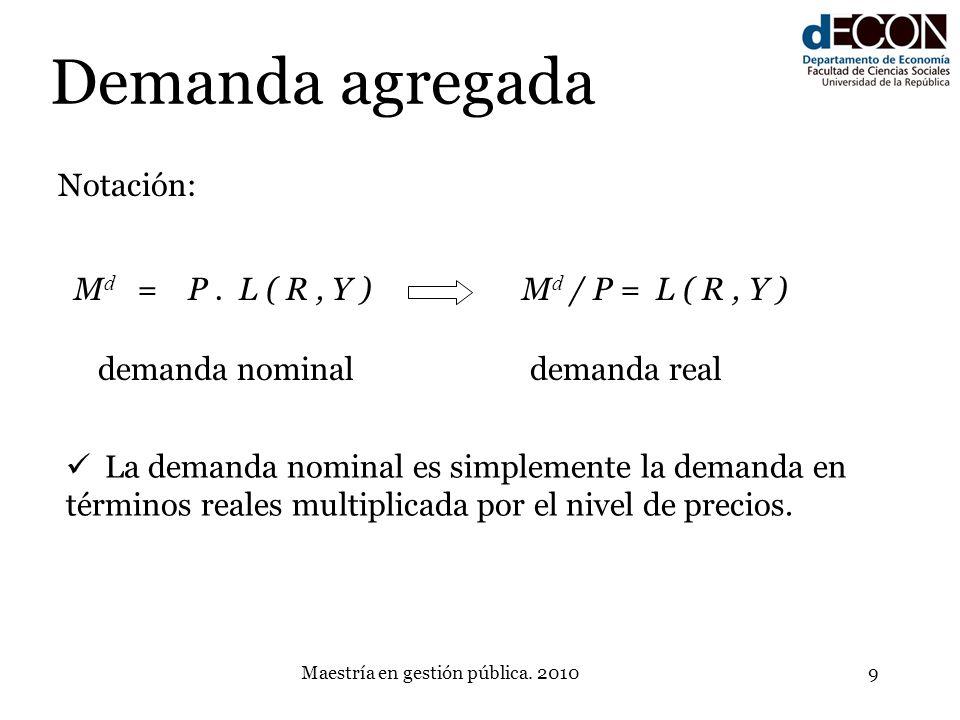 Maestría en gestión pública. 20109 Demanda agregada M d = P. L ( R, Y ) Notación: M d / P = L ( R, Y ) demanda nominaldemanda real La demanda nominal