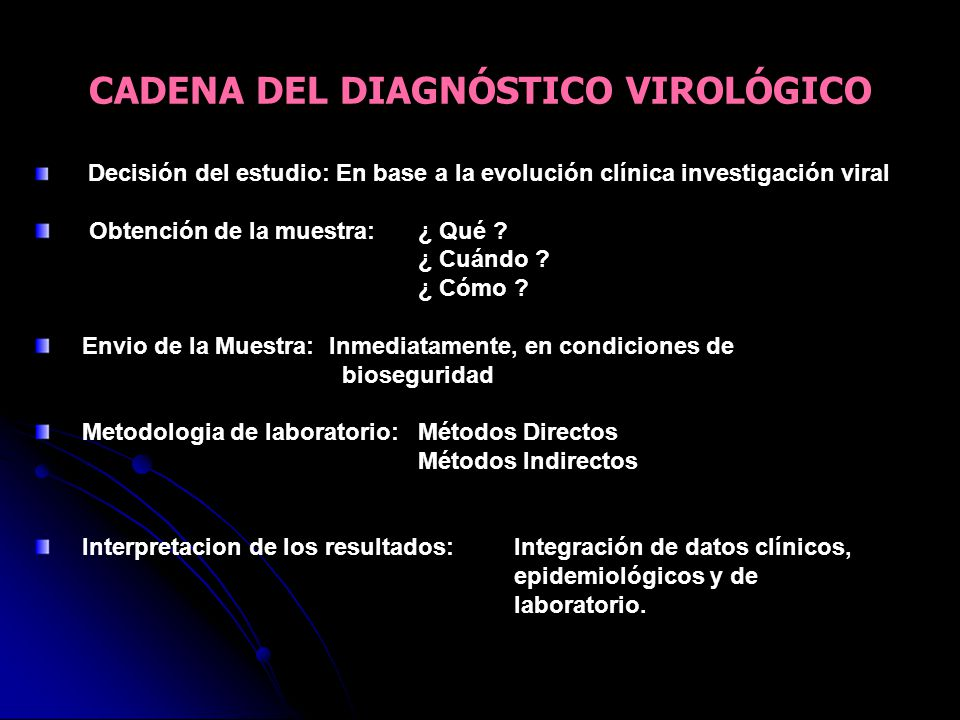 Decisión del estudio: En base a la evolución clínica investigación viral Obtención de la muestra: ¿ Qué ? ¿ Cuándo ? ¿ Cómo ? Envio de la Muestra: Inm