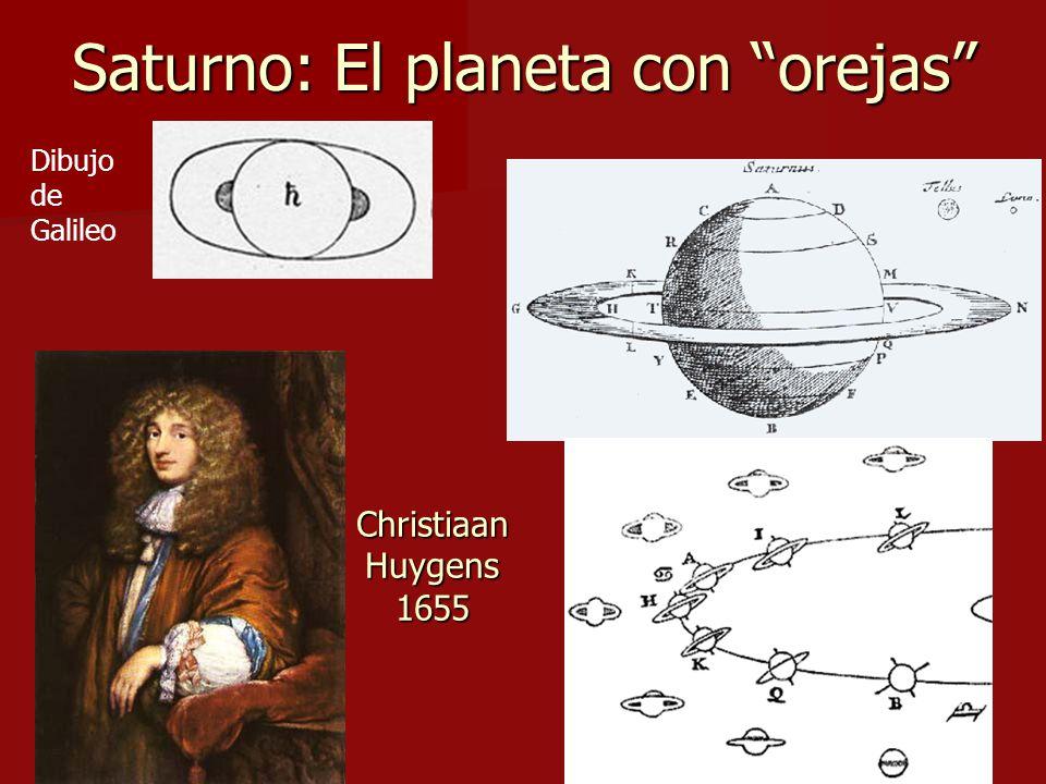 Saturno: El planeta con orejas Christiaan Huygens 1655 Dibujo de Galileo