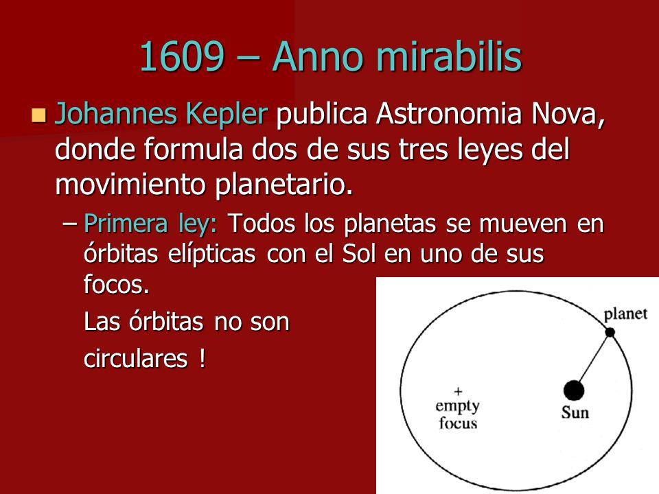 1609 – Anno mirabilis Johannes Kepler publica Astronomia Nova, donde formula dos de sus tres leyes del movimiento planetario. Johannes Kepler publica