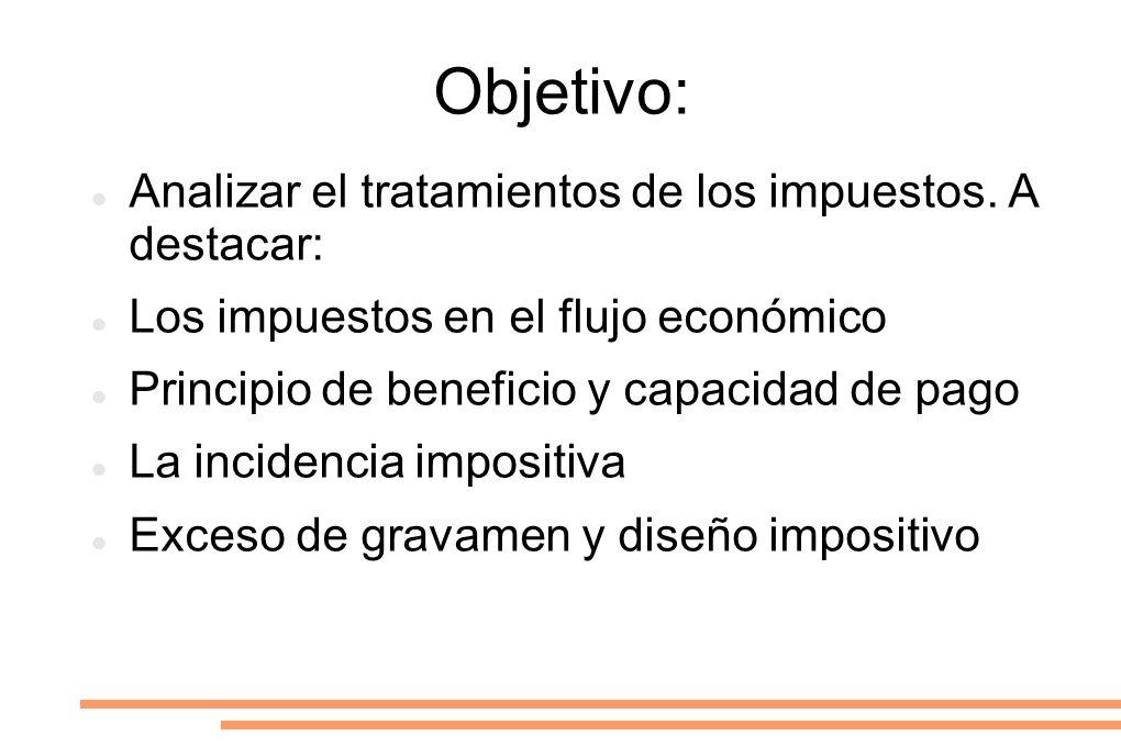 Objetivo: Analizar el tratamientos de los impuestos. A destacar: Los impuestos en el flujo económico Principio de beneficio y capacidad de pago La inc